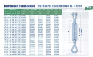 Read more details about our Federal spec turnbuckle